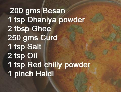 How To Make Gatte Ki Sabji At Home