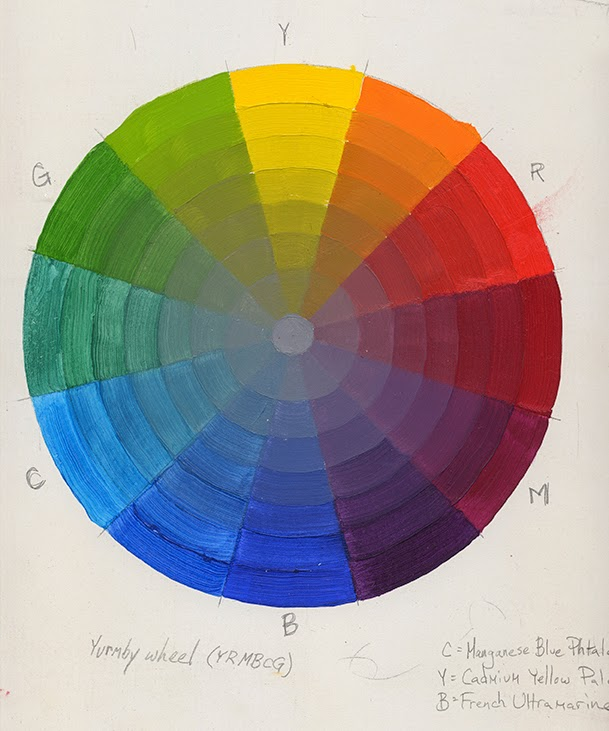 Heres The Yurmby Color Wheel Approximately 12 X Inches In Diameter A Valuable Exercise Toning Colors On Your Palette I Used Primary