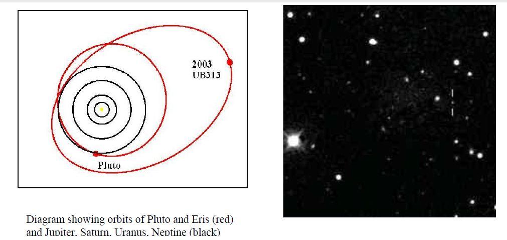 eris dwarf planet location - photo #12