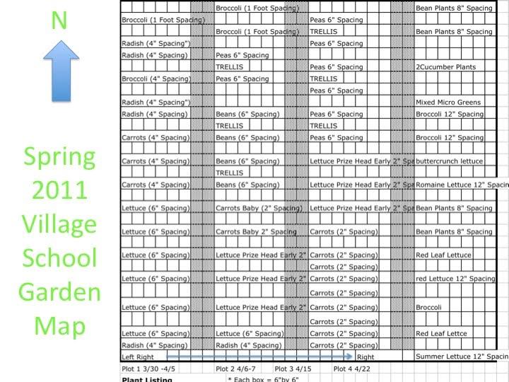 Spring 2011  Garden Map