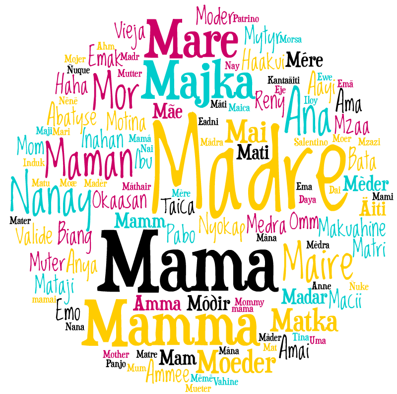 Simply montessori mother around the world for Green in different languages