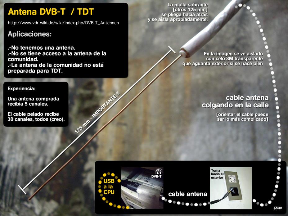 Hsblog fabricar una antena para tdt casera - Antena tdt interior casera ...