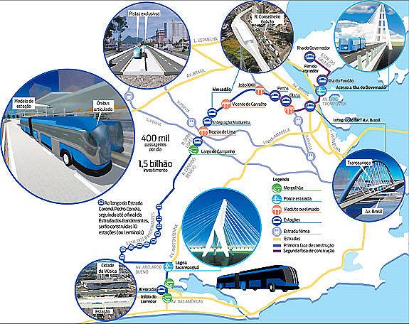 Trajeto Transcarioca (Galeão-Barra) dos BRTs cariocas