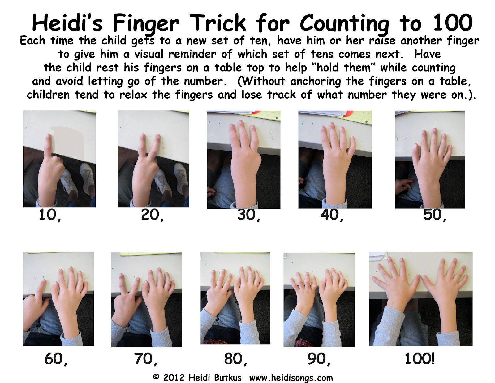 Teaching Kids To Keep Hands To Themselves