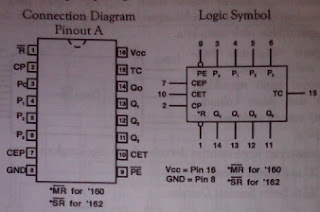 logic symbol down counter