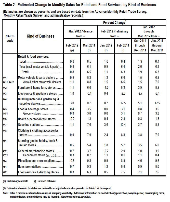 Doc666566 Revenue Report Template Sales Revenue Report – Revenue Report Template