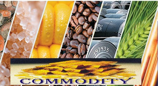 Commodity Futures Charts & Futures Quotes