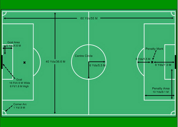 Football court dimensions