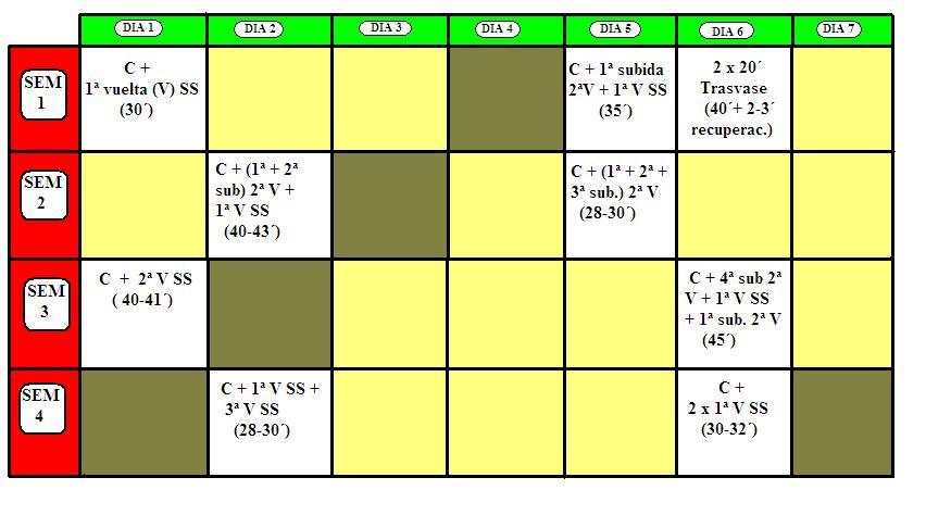 The limit is you plan entrenamiento popular san silvestre crevillentina 1 parte - Plan de entrenamiento en casa ...