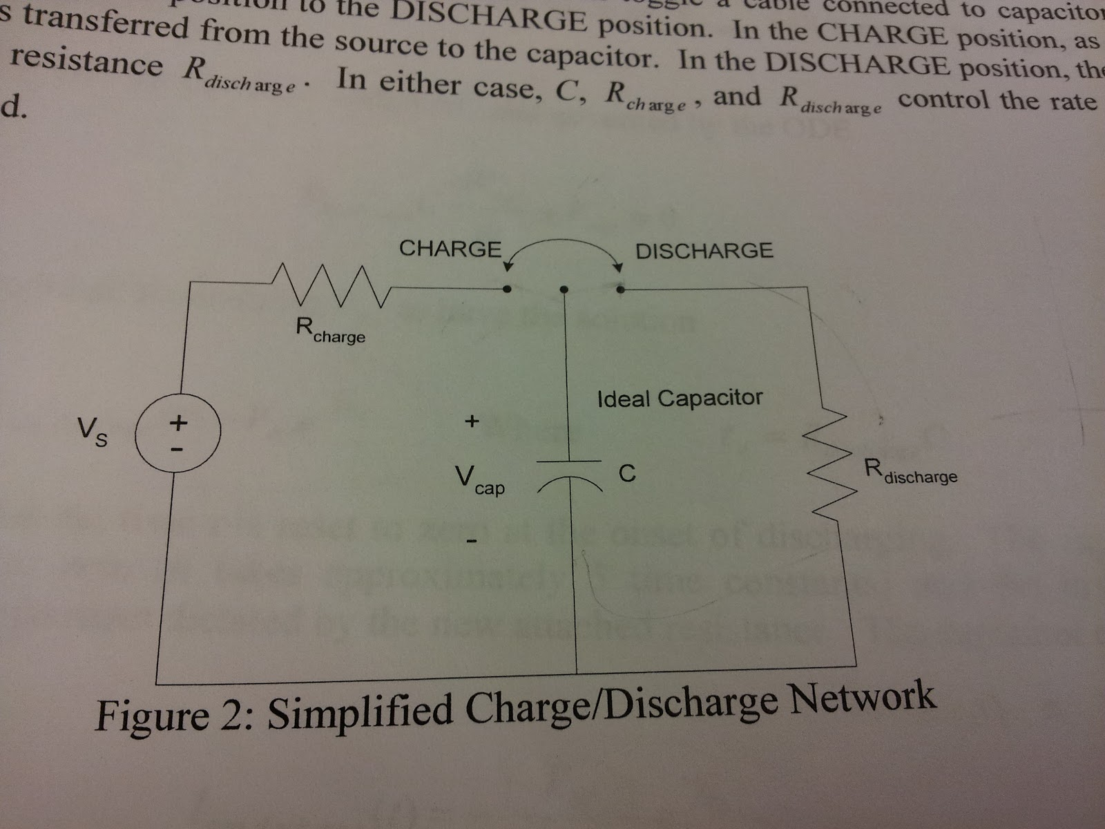 Engineering 44 Ovazquez Capacitor Charging Discharging Charge Circuit The Figure Below Is An Example Of A Simplified That We Will Be Building Has Resistance Rc And Dischargre Rd