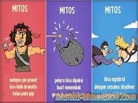 Mitos Dunia Perfilman
