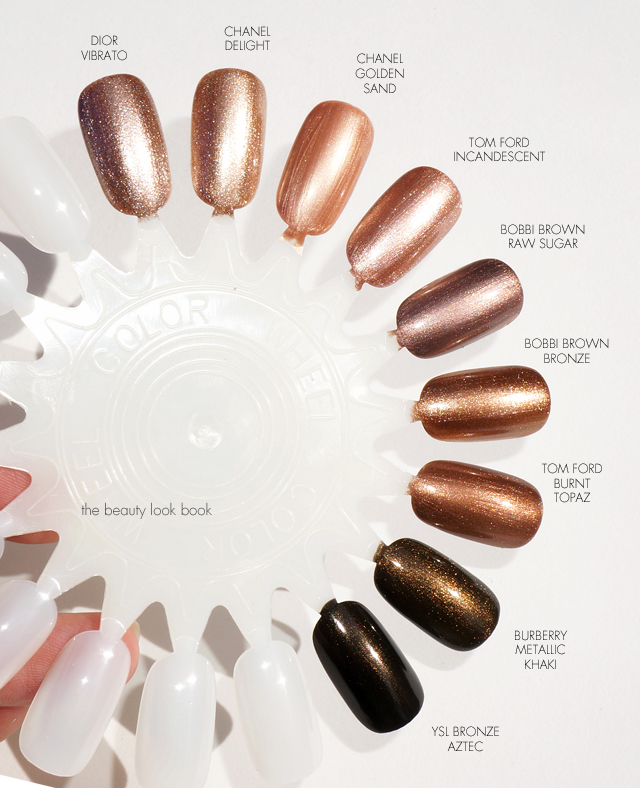 Bronze And Metallic Nail Lacquers