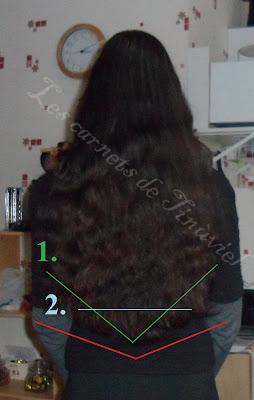 Les carnets de tin viel tutoriel comment se couper les cheveux soi m me - Se couper les pointes soi meme ...
