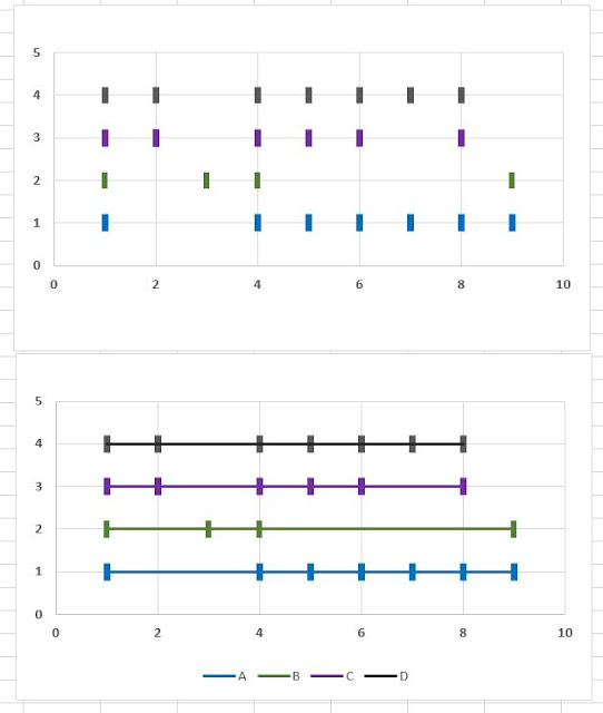 how to draw a graph using excel