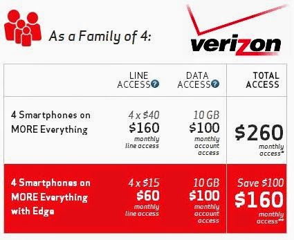 Best cell phone family plans