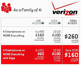Best family cell phone plans verizon jobs