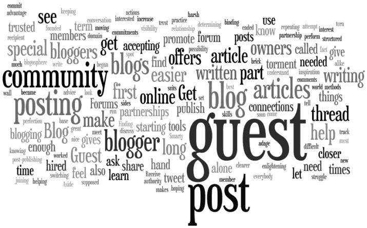 How to be Invited as Guest Blog Post Writer for Traffic ...
