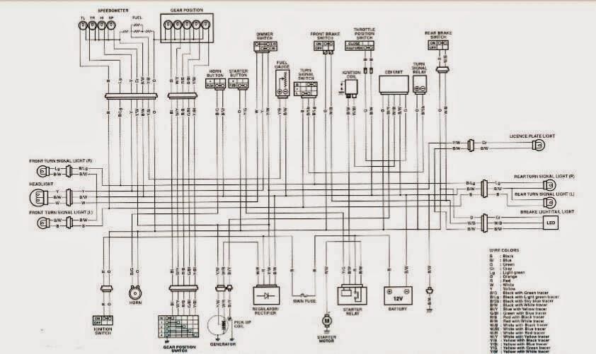Pemasangan output pulser baterai suzuki shogun 125 code m2 sebagai referensi pake diagram ini ccuart Images
