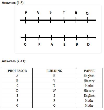 Bankers Adda SBI Clerk Banking Quiz 2014