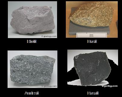 Pengertian dan Contoh Batuan Beku serta Macam-macam Jenis Batuan Beku