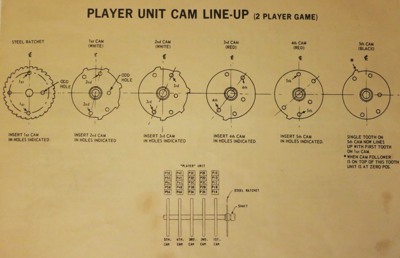 Score Pinball Schematic Wiring Diagrams So I Bought A Machine Top Player 2 Reset Issue Schematics Williams