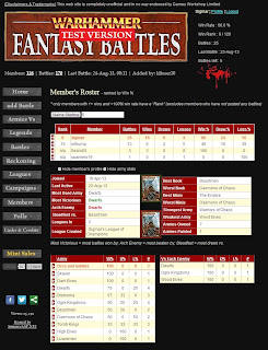 Warhammer Fantasy Website members