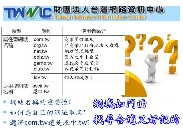 TWNICl 中文網域