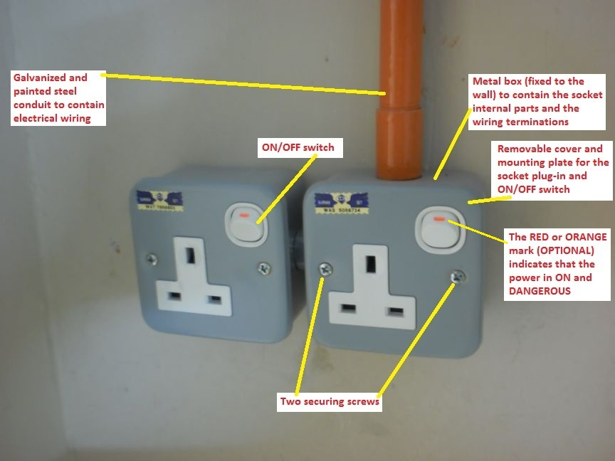 Electrical Installation Wiring Pictures: Metal-clad socket outlets