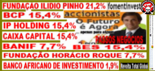Pedro Passos Coelho, Boy, Rapaz, Controle Fomentinvest, Controlada, Banco BES, BCP,CAIXA CAPITAL,BANIF, Bamco Africano, de Investimento, IP Holding, Fundação Horácio Roque, Fundaçõ Ilidio Pinho,