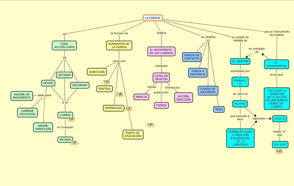 elongación por biomecánica: ..sobre las leyes biomecánicas del ...