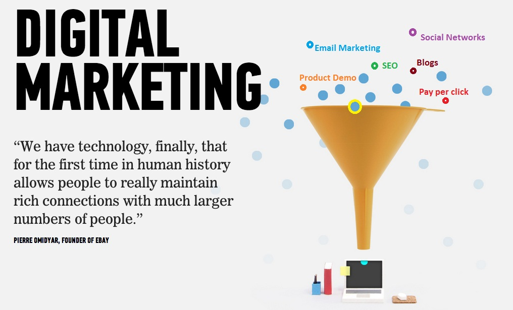 digital marketing consulting firm