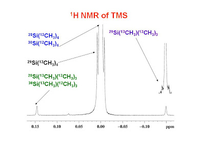 Proton Nmr Spectrum University Of Ottawa Nmr Facility Blog Proton Nmr Of Tms Bmse000045 L