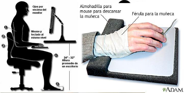 Ergonomia inteco for Altura escritorio ergonomico