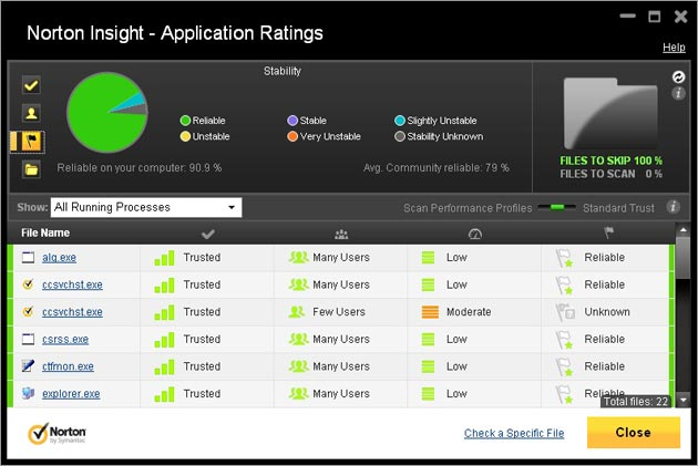 Norton Antivirus 2013 - Norton Insight