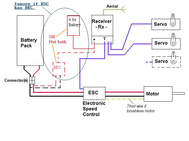 Pesawat Rc Gabus Murah  Skema Pemasangan Mesin Pesawat Remote