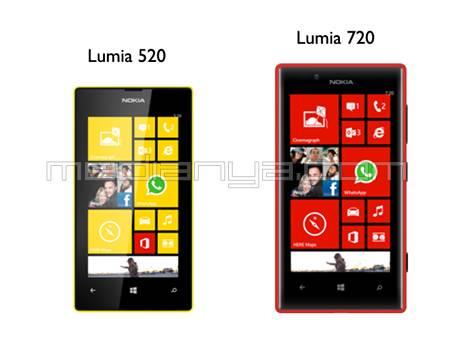 Harga Nokia Lumia 2013