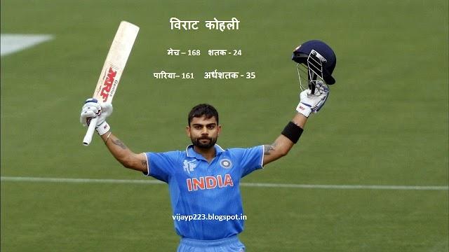 विराट कोहली बने सबसे तेज 7000 रन बनानेवाले बल्लेबाज