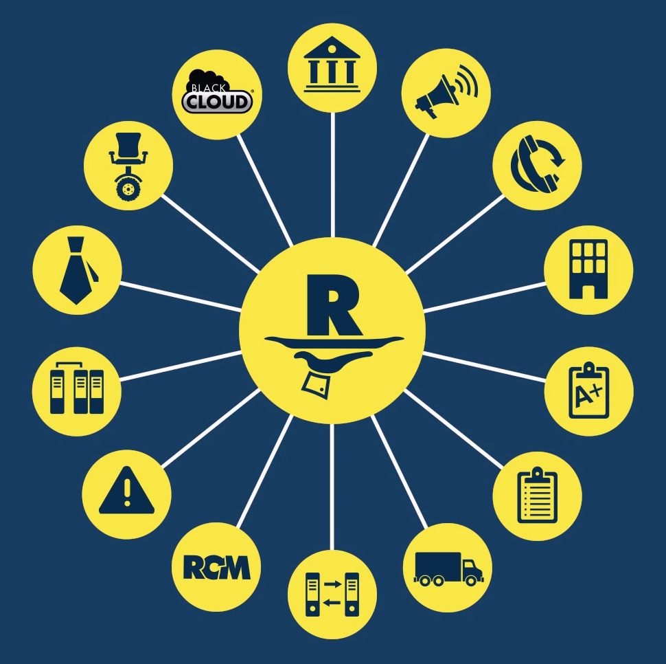 Rentsys' business continuity services in graphic form