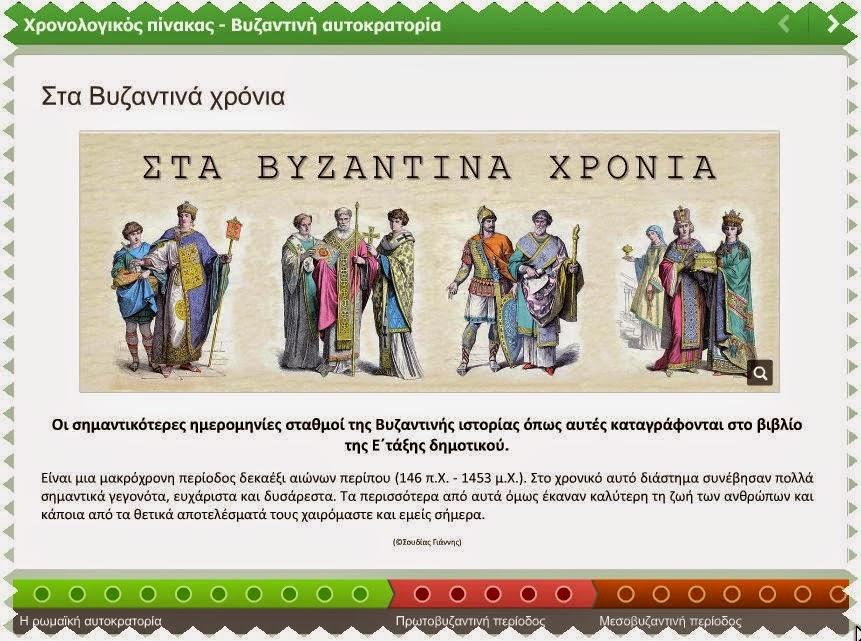 Χρονολογικός πίνακας των Βυζαντινών χρόνων