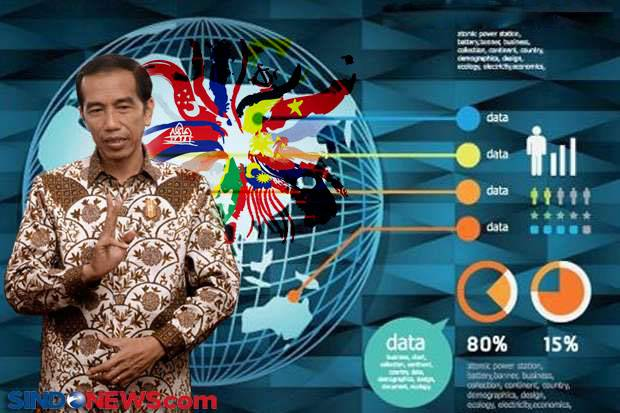 Pasar Bebas ASEAN, Jokowi Soroti Empat Hal