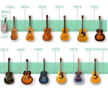 historia de la guitarra cl 225 sica con 100 piezas en 15 minutos