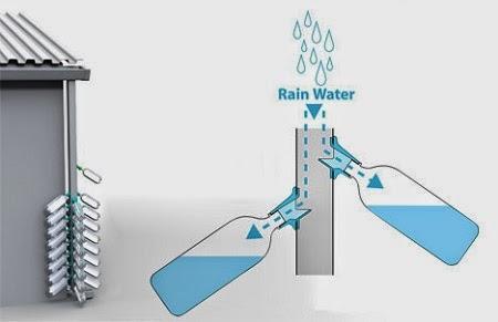 Sistema de Recoleccion y Purificacion de Agua de Lluvia