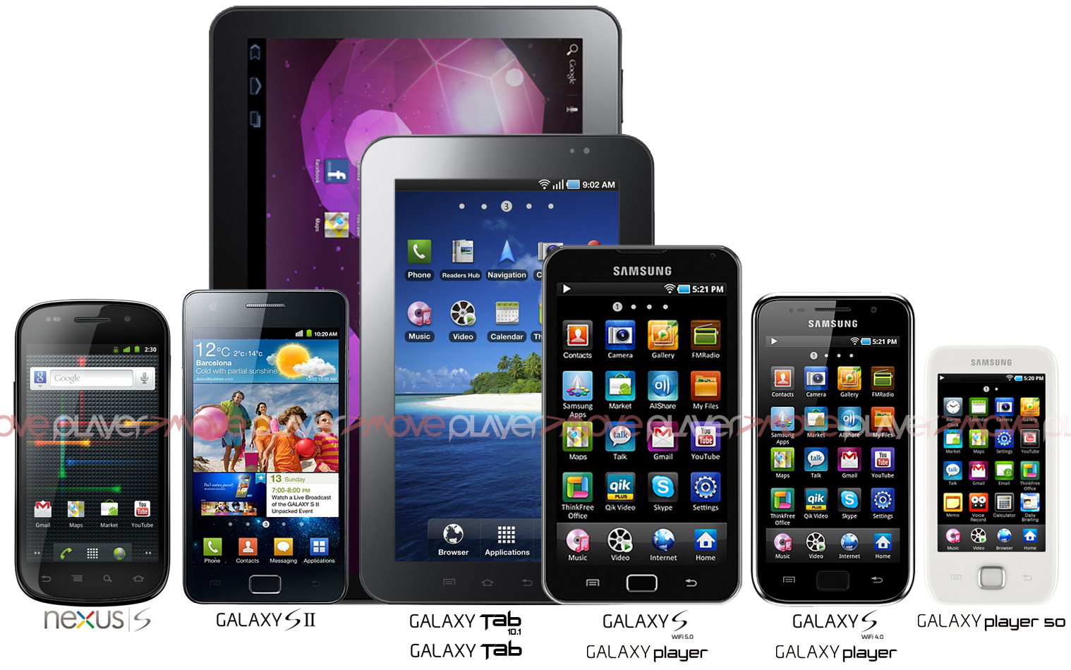 samsung galaxy s series all models smart device market leader samsung
