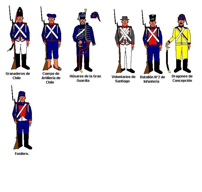 Vestimentas de soldados