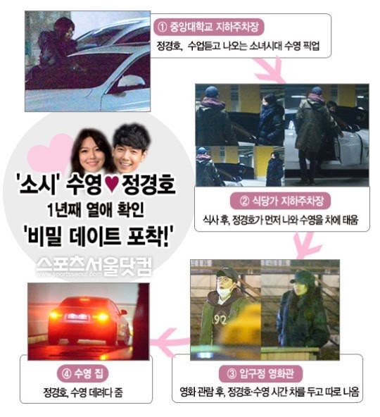 articles secret dating kyung getting along with