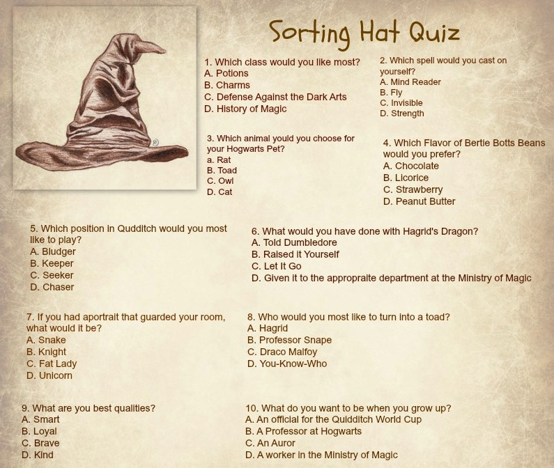Harry Potter Book Quiz ~ Puddle wonderful learning harry potter party the great