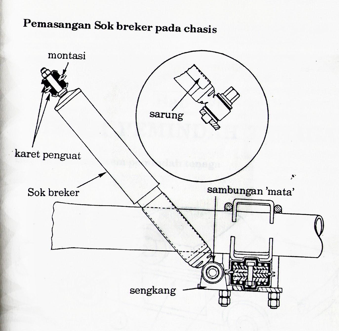 Gambar sok breker teleskopis dan pergerakkan minyak hidrolis