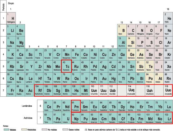 Respuestas xlii cual es el material ms caro ciencia de sof empecemos echndole un vistazo a la tabla peridica donde es posible distinguir dos grandes grupos de elementos los que podemos encontrar en la naturaleza urtaz Images