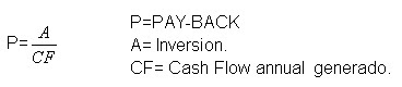 EL PAY-BACK