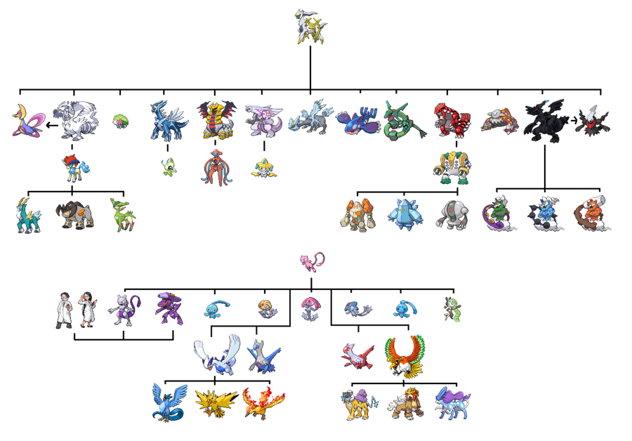 pokemon x and y how to catch legendaries